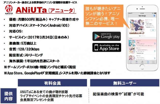 ANiUTa(アニュータ)、アニソン専門の定額制音楽配信サービス開始