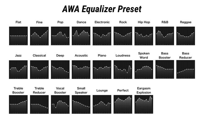 AWA、アプリ内で音質を設定できるイコライザ機能を追加